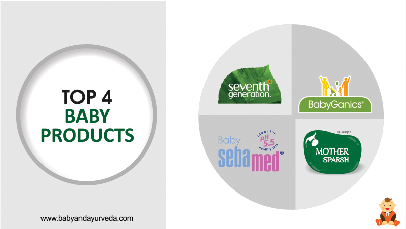 Best Baby Care Products In The World  | Baby and Ayurveda